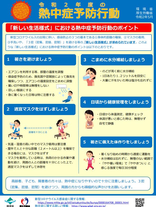 令和2年度の熱中症予防行動 (厚生労働省ホームページより) https://www.mhlw.go.jp/stf/seisakunitsuite/bunya/0000121431_coronanettyuu.html