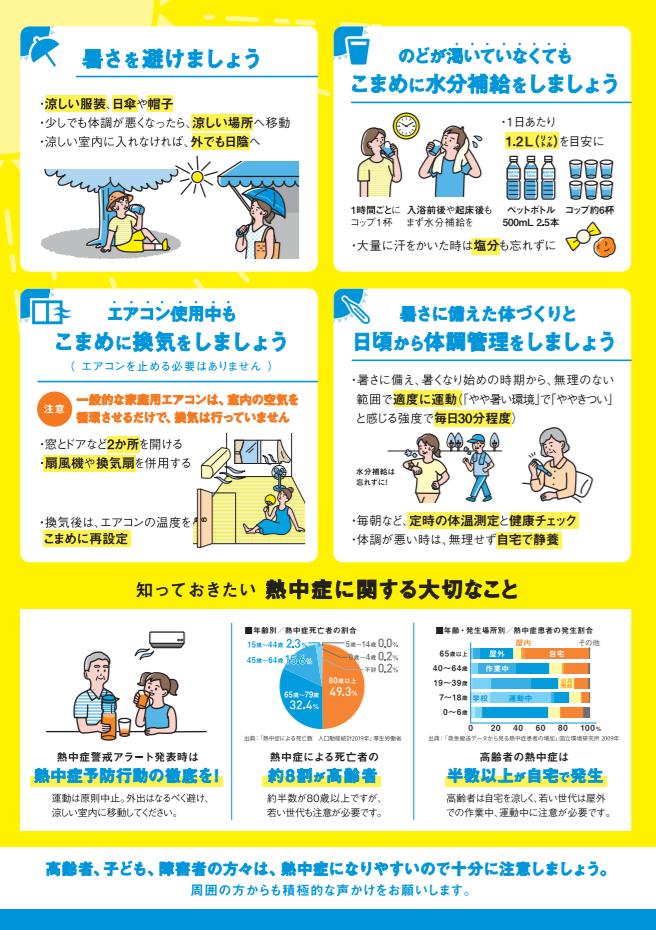 出典:厚生労働省ホームページ内「新しい生活様式」における熱中症予防行動のポイントをまとめました内「熱中症対策リーフレット」より 医療法人福涛会